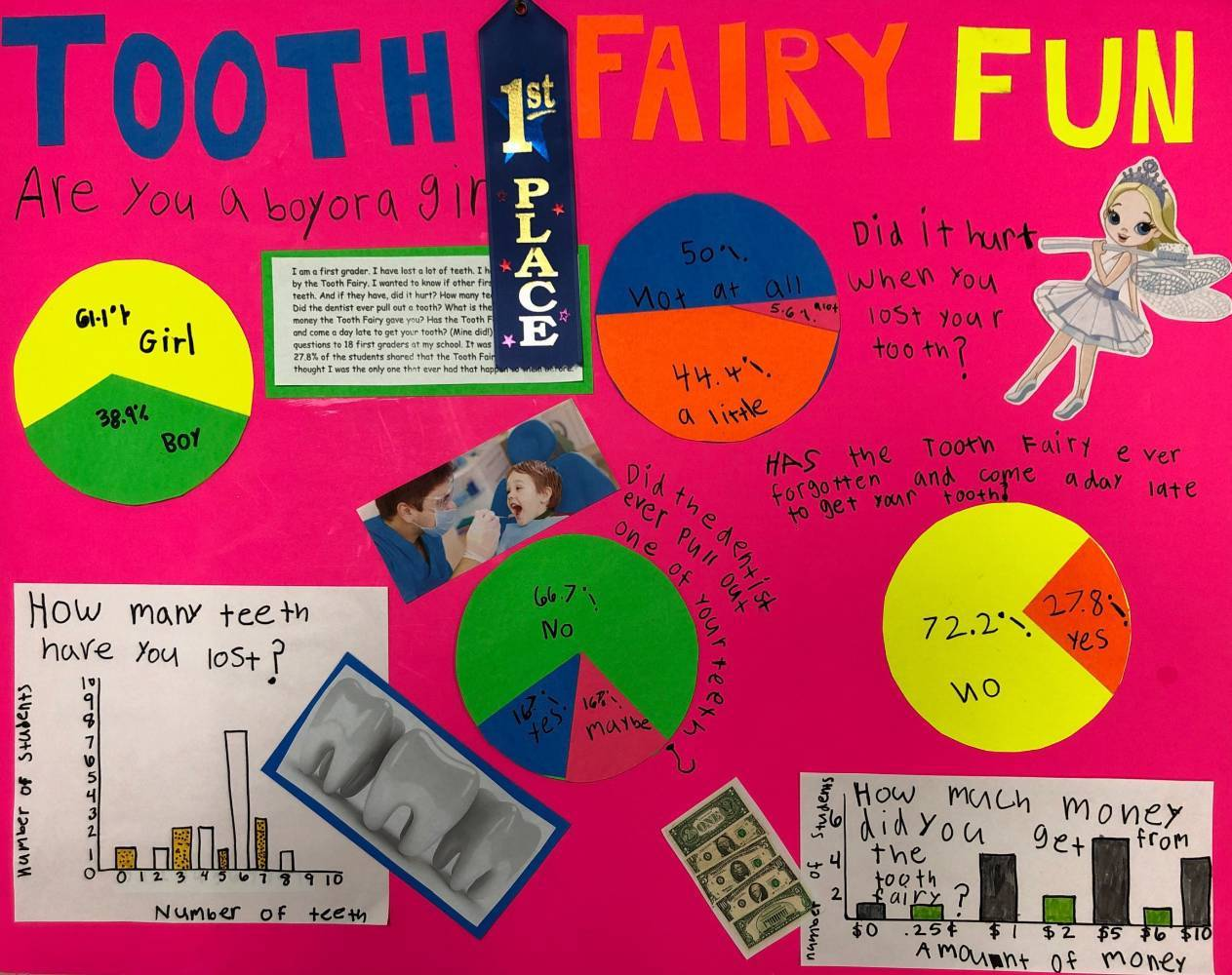 "Example poster: ""Tooth Fairy Fun"""